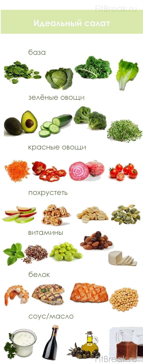 как приготовить полезный салат