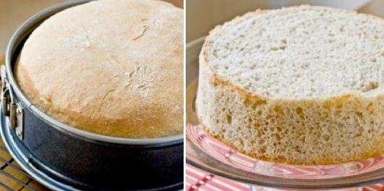 Сэндвич-торт рецепт с фото и видео