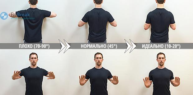 схема отжиманий положение локтей и плеч